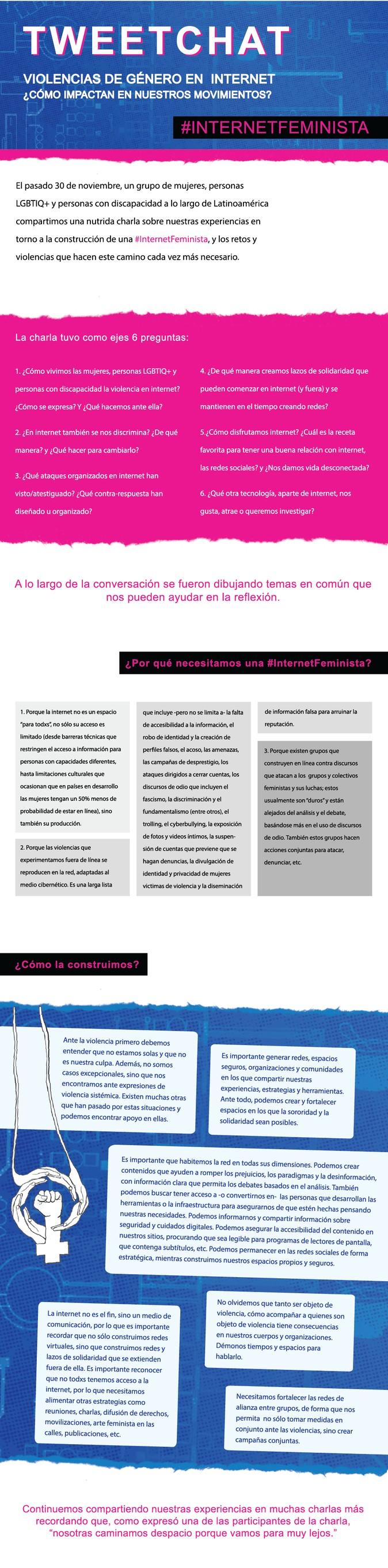 Resumen tweetchat sobre violencia interseccional en internet